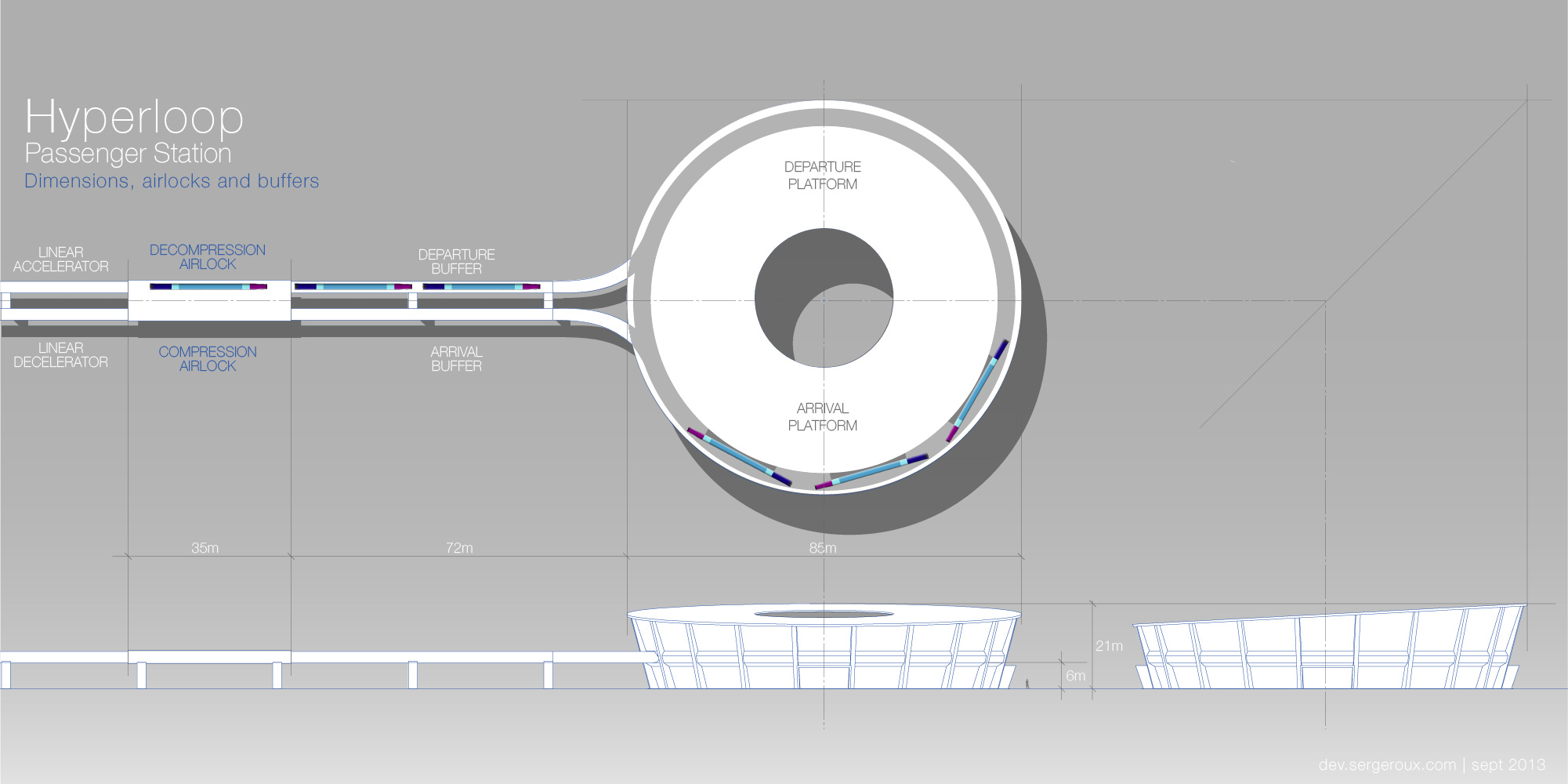Hyperloop Station - Dimensions